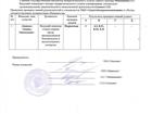 Уникальное изображение Повышение квалификации, переподготовка Аттестация по промышленной безопасности Ростехнадзор 39138120 в Ханты-Мансийске