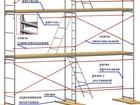 Изображение в Строительство и ремонт Ремонт, отделка ЛРСП предназначены для отделочных и ремонтных в Ярославле 2