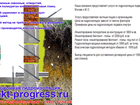 Фотография в   Услуга по гидроизоляции подвала. Работы по в Москве 1000