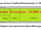 Скачать бесплатно фотографию  Аренда Земли Свободн, Назначения- от 1000м, от 40руб/мес(А-107, дер, Свитино) 39897449 в Кургане