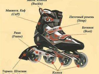 Увидеть фото Разное Инструктор по роликовым конькам 32959439 в Москве