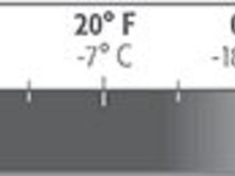 Свежее фото Товары для туризма и отдыха Самонадувающийся коврик Thermarest Trail Pro 33743434 в Москве