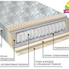 Крупная оптовая база ортопедических матрасов Vega серии комфорт