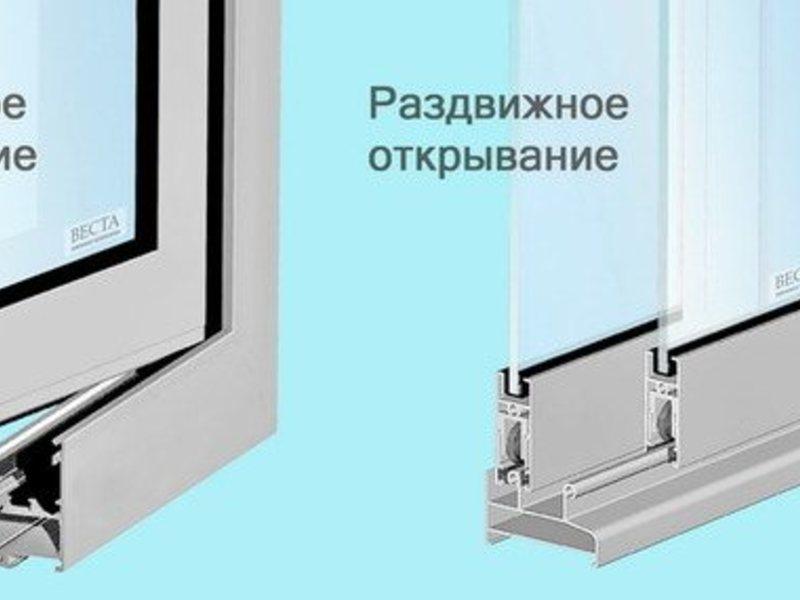 Москва: пластиковые окна, быстро, качественно, доступно цена.