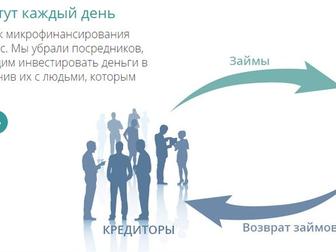 Уникальное фото  Ищу партнеров инвесторов 32916239 в Новосибирске