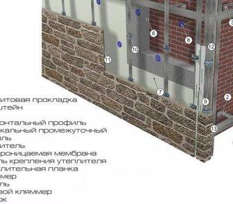 Изображение в Услуги компаний и частных лиц Разные услуги Монтаж вент-фасада на частный дом, коттедж, в Новосибирске 500