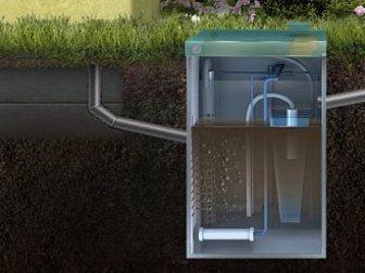 Уникальное фотографию  Автономная канализация «ТОПАС» 32426449 в Ростове-на-Дону