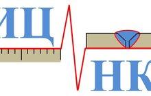 Аттестация по неразрушающему контролю дистанционно(ВИК,УК,ЭК,РК,ПВК,ПВТ)