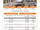 Просмотреть foto  Размещение рекламы на экране 69795185 в Сургуте
