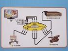 Новое изображение Разные компьютерные комплектующие Переключатель 3x1 RCA (тюльпан, композит, аудио - видео) 3 входа - 1 выход 54526636 в Томске