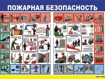 Увидеть foto Разное Стенд Десять правил пожарной безопасности (М-08) 62172219 в Уфе