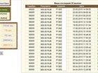 Свежее фотографию Дополнительный заработок Два, три часа в день в интернете в полне достаточно 32824028 в Волгодонске