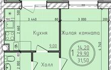 Продажа квартиры в ЖК Родниковая долина