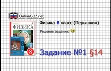 Услуги готового домашнего задания для российских школьников