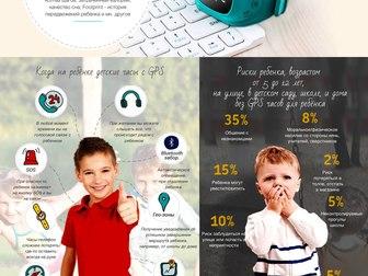 Новое изображение  Baby Watch Детские часы c GPS, Доставка бесплатно! 34829914 в Волжском